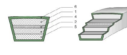 Ремни вариаторные для сельхозтехники 001
