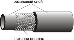 Рукава резиновые напорные с нитяной оплёткой неармированные