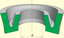 манж рез уплотн для пневмат устр тип 2
