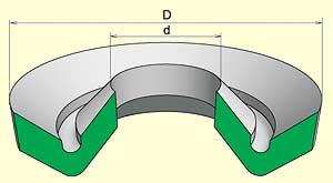 уплотнения шевронные резиноткан