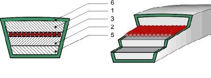 Ремни-вентиляторные-клиновые-001