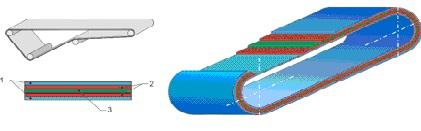Ремни плоские приводные резинотканевые бесконечные