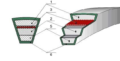 Ремни-узкого-сечения1