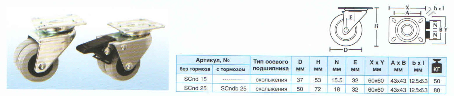 5 SCnd