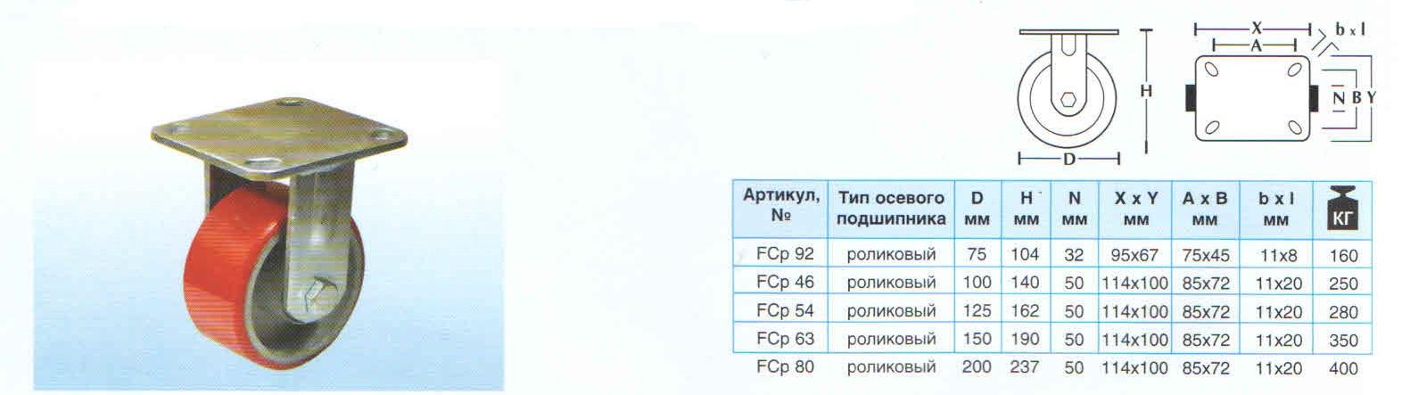 FCp 4