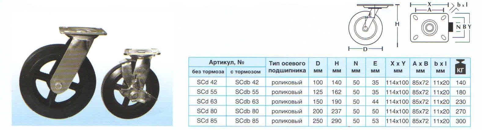 SCd 1